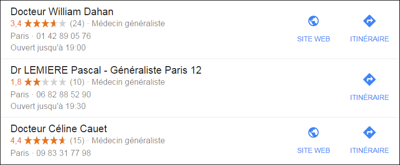 Les premiers résultats naturellement obtenus par une recherche Google « Médecin généraliste Paris »